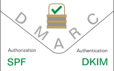 Kelemahan DMARC